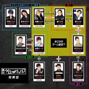 舞台「ゲームしませんか?」、キャラビジュと相関図を公開 杉江大志は売れないV系バンドメンバー イメージ画像